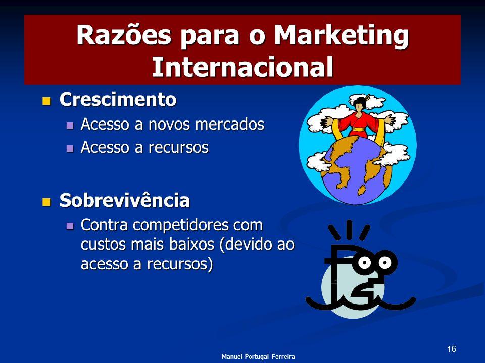 16 Razões para o Marketing Internacional Crescimento Crescimento Acesso a novos mercados Acesso a novos mercados Acesso a recursos Acesso a recursos S