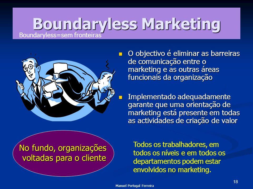 18 Boundaryless Marketing O objectivo é eliminar as barreiras de comunicação entre o marketing e as outras áreas funcionais da organização Implementad