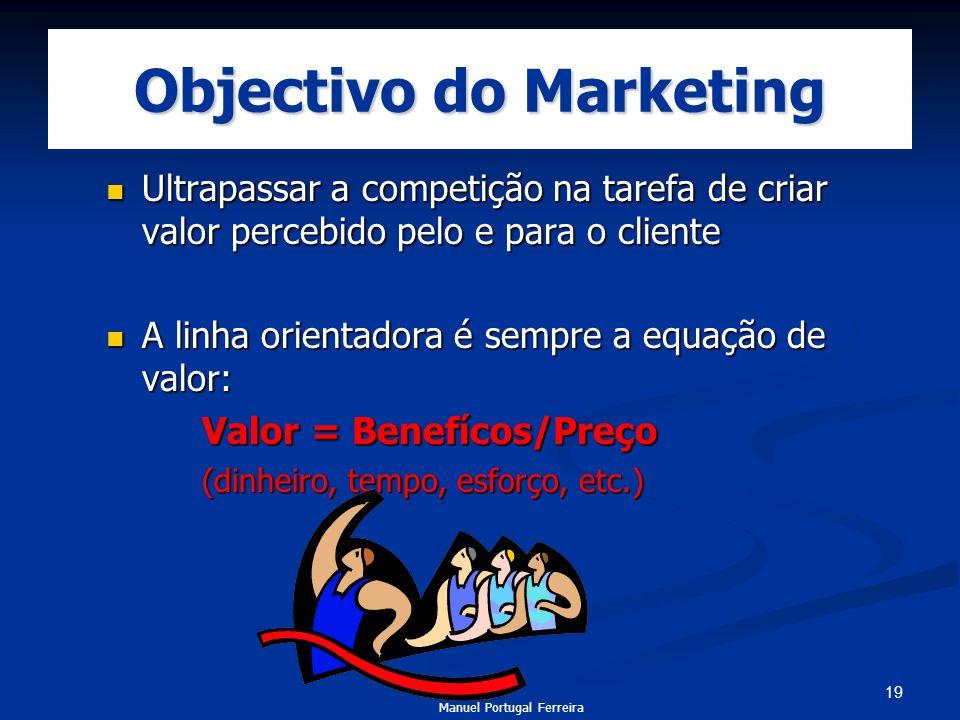 19 Objectivo do Marketing Ultrapassar a competição na tarefa de criar valor percebido pelo e para o cliente Ultrapassar a competição na tarefa de cria