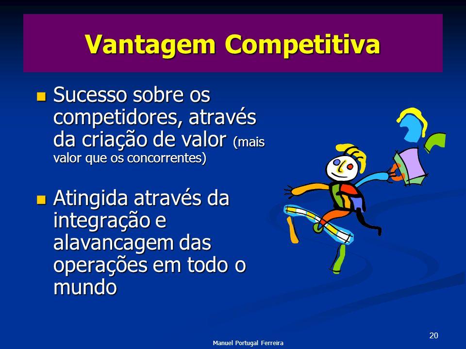 20 Vantagem Competitiva Sucesso sobre os competidores, através da criação de valor (mais valor que os concorrentes) Sucesso sobre os competidores, atr