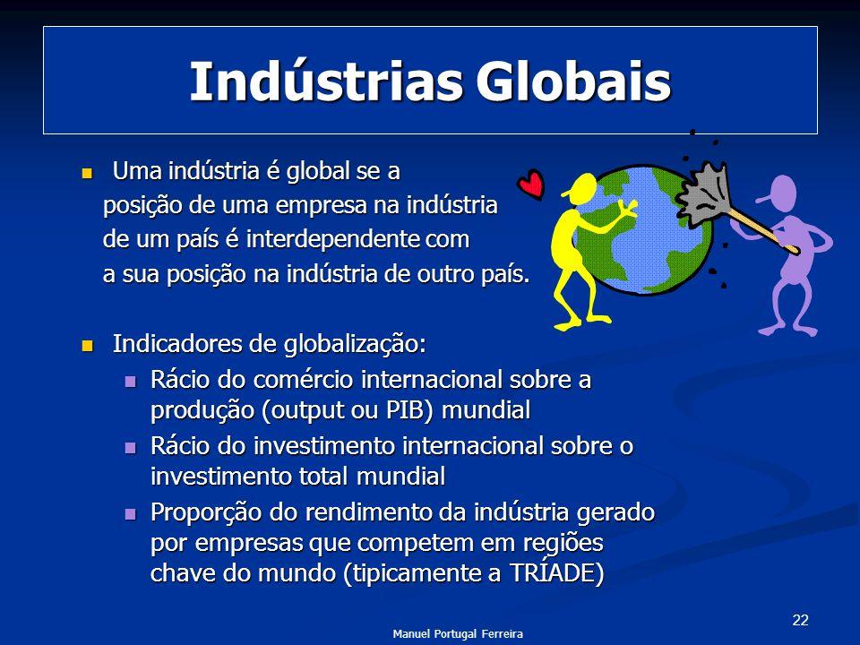 22 Indústrias Globais Uma indústria é global se a Uma indústria é global se a posição de uma empresa na indústria posição de uma empresa na indústria
