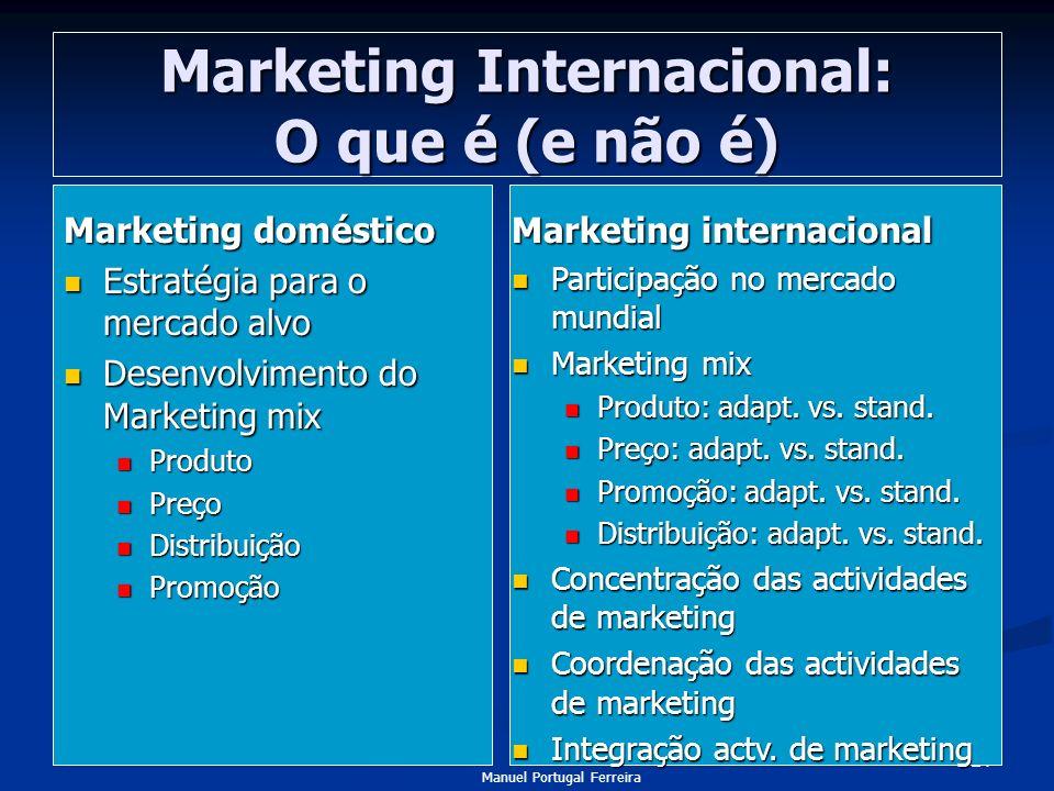24 Marketing Internacional: O que é (e não é) Marketing doméstico Estratégia para o mercado alvo Estratégia para o mercado alvo Desenvolvimento do Mar