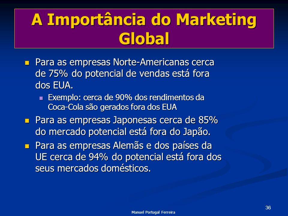 36 A Importância do Marketing Global Para as empresas Norte-Americanas cerca de 75% do potencial de vendas está fora dos EUA. Para as empresas Norte-A