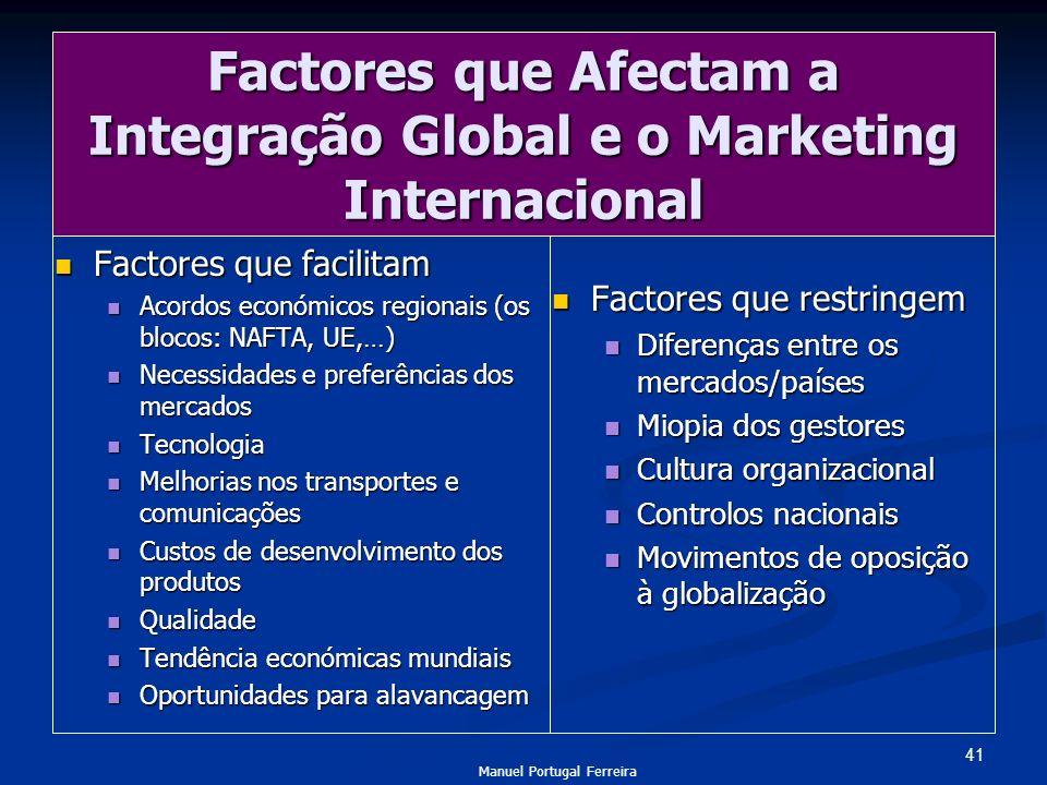 41 Factores que Afectam a Integração Global e o Marketing Internacional Factores que facilitam Factores que facilitam Acordos económicos regionais (os