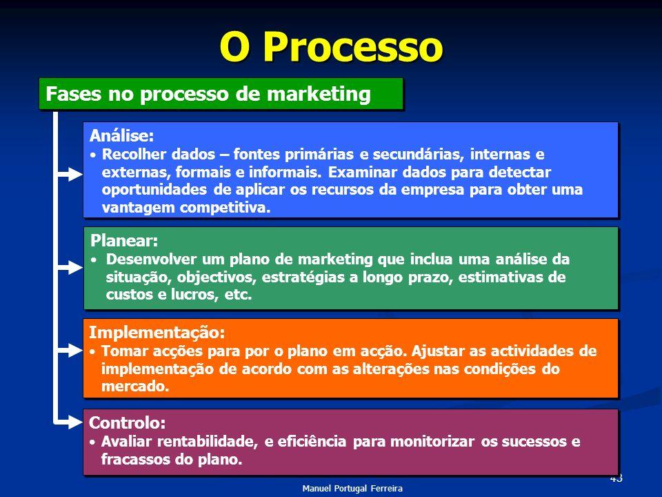 43 O Processo Fases no processo de marketing Análise: Recolher dados – fontes primárias e secundárias, internas e externas, formais e informais. Exami