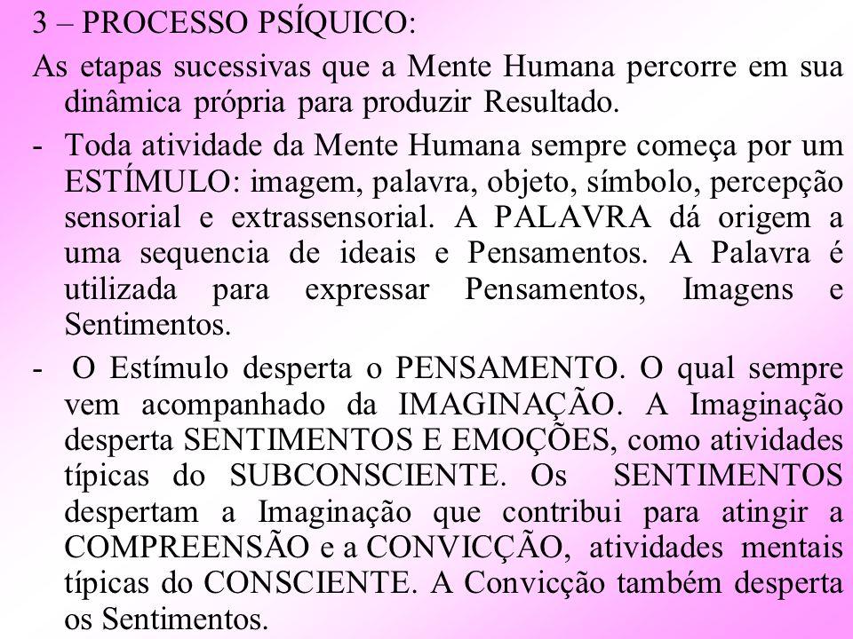 3 – PROCESSO PSÍQUICO: As etapas sucessivas que a Mente Humana percorre em sua dinâmica própria para produzir Resultado. -Toda atividade da Mente Huma