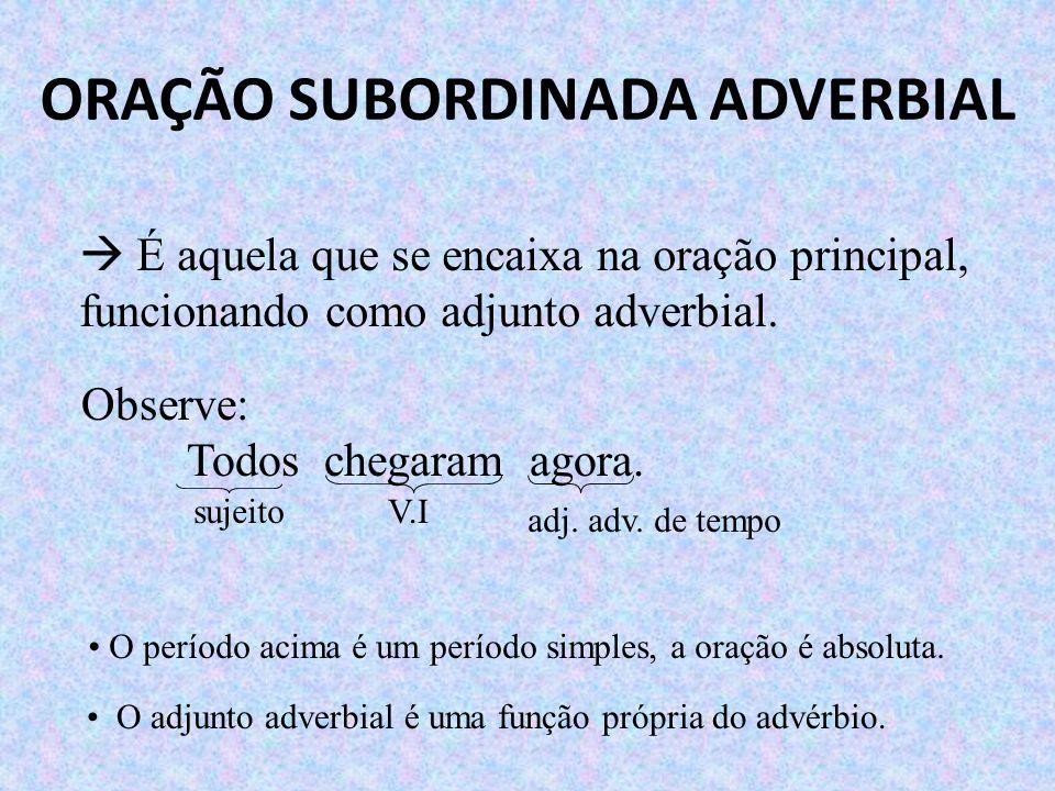 ORAÇÃO SUBORDINADA ADVERBIAL É aquela que se encaixa na oração principal, funcionando como adjunto adverbial.