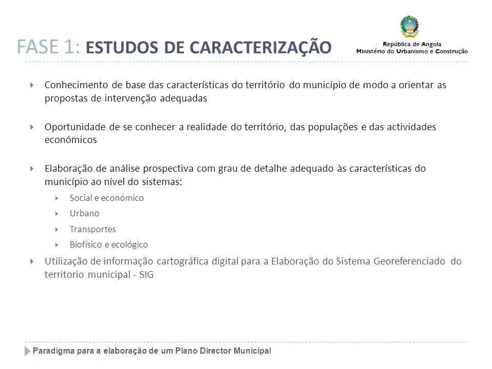 Paradigma para a elaboração de um Plano Director Municipal República de Angola Ministério do Urbanismo e Construção FASE 1: ESTUDOS DE CARACTERIZAÇÃO