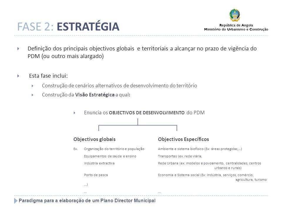 Paradigma para a elaboração de um Plano Director Municipal República de Angola Ministério do Urbanismo e Construção FASE 2: ESTRATÉGIA Definição dos p