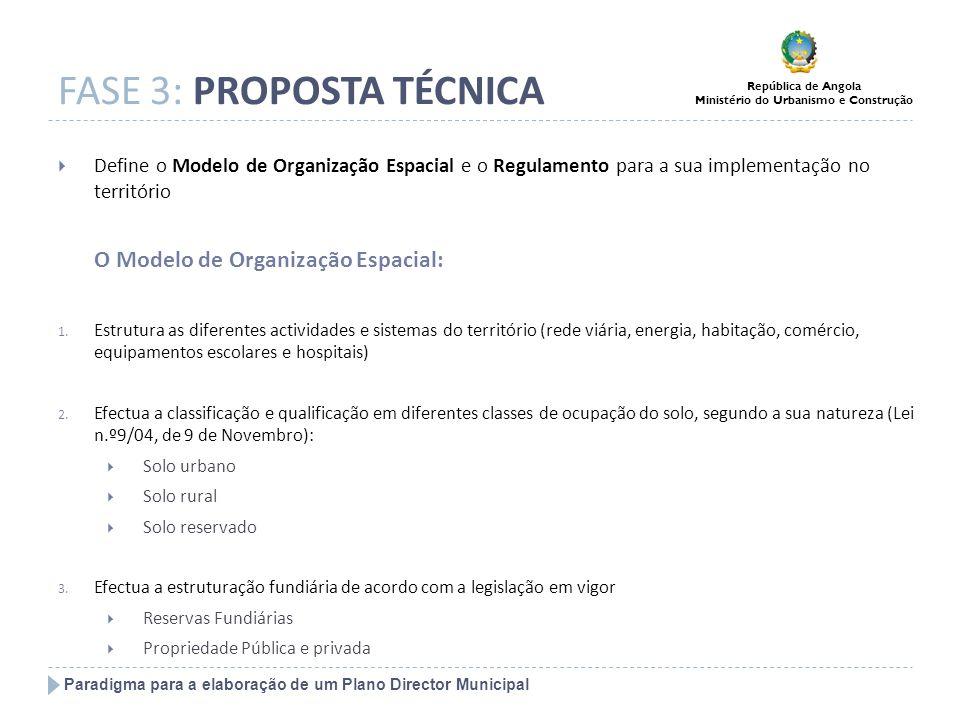 Paradigma para a elaboração de um Plano Director Municipal República de Angola Ministério do Urbanismo e Construção FASE 3: PROPOSTA TÉCNICA Define o