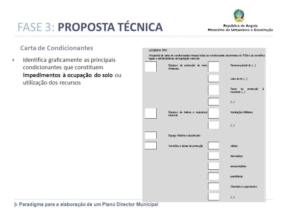Paradigma para a elaboração de um Plano Director Municipal República de Angola Ministério do Urbanismo e Construção FASE 3: PROPOSTA TÉCNICA Carta de