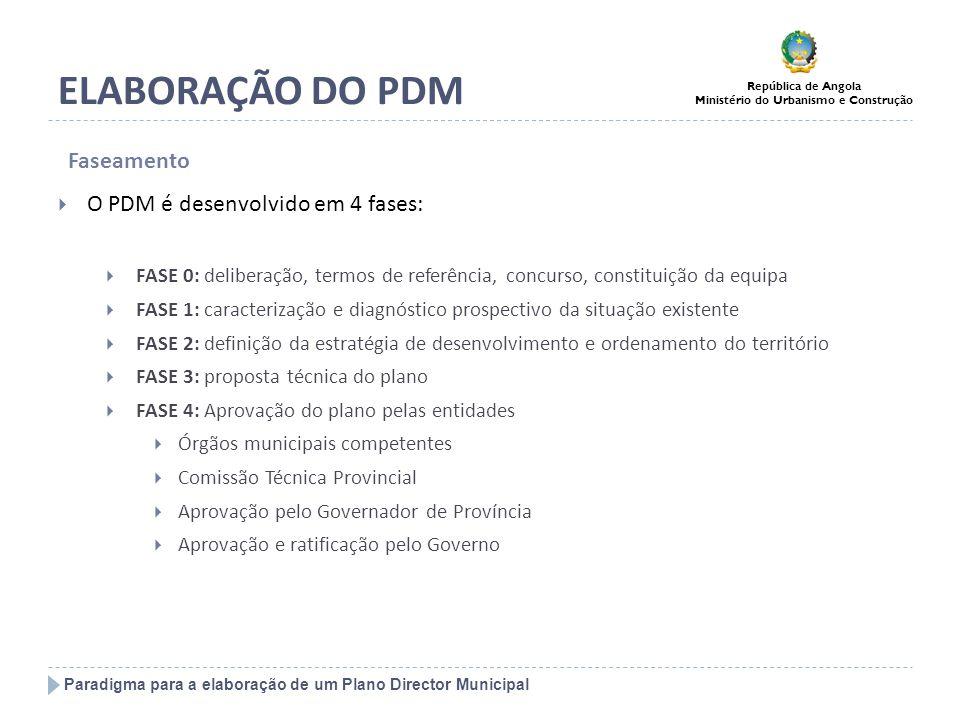 Paradigma para a elaboração de um Plano Director Municipal República de Angola Ministério do Urbanismo e Construção ELABORAÇÃO DO PDM O PDM é desenvol