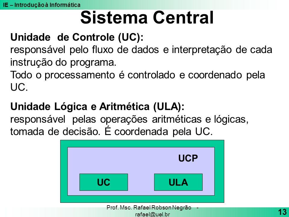 IE – Introdução à Informática 13 Prof. Msc. Rafael Robson Negrão - rafael@uel.br Unidade de Controle (UC): responsável pelo fluxo de dados e interpret