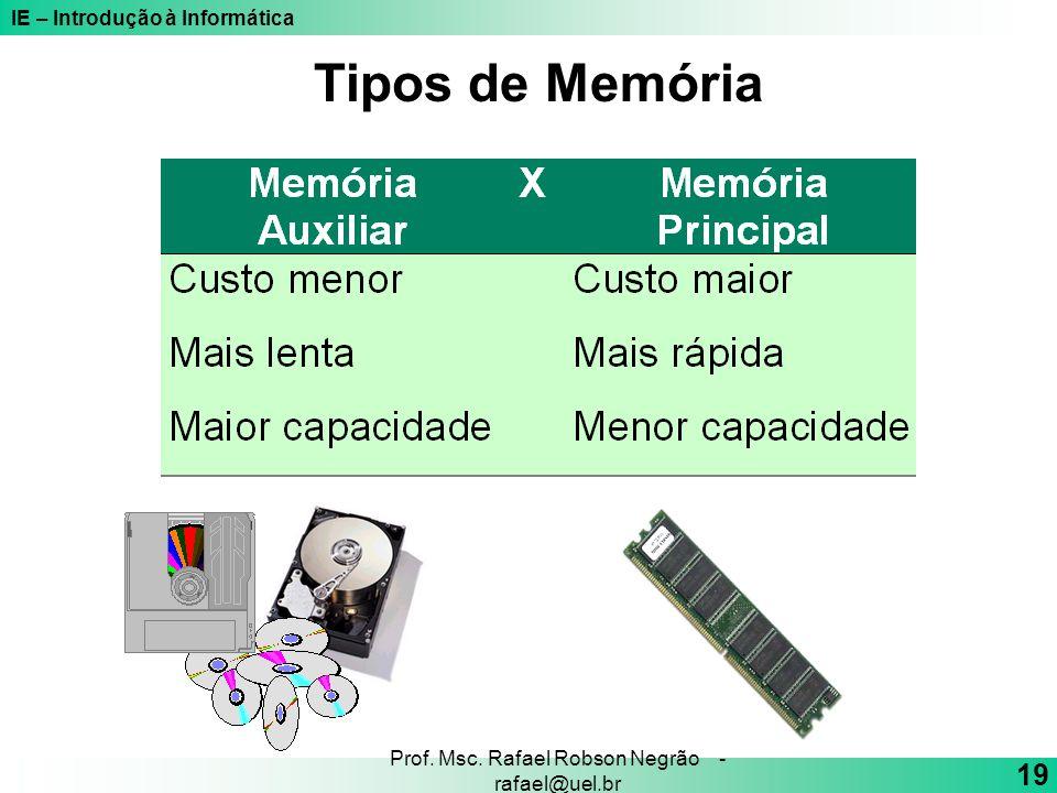 IE – Introdução à Informática 19 Prof. Msc. Rafael Robson Negrão - rafael@uel.br Tipos de Memória