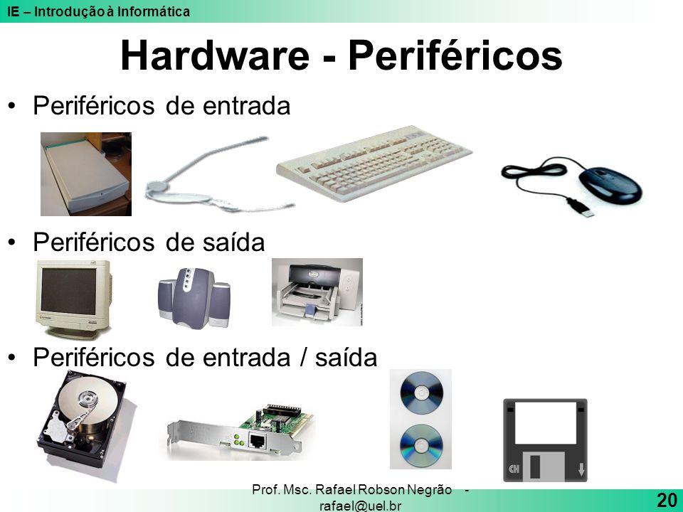 IE – Introdução à Informática 20 Prof. Msc. Rafael Robson Negrão - rafael@uel.br Hardware - Periféricos Periféricos de entrada Periféricos de saída Pe