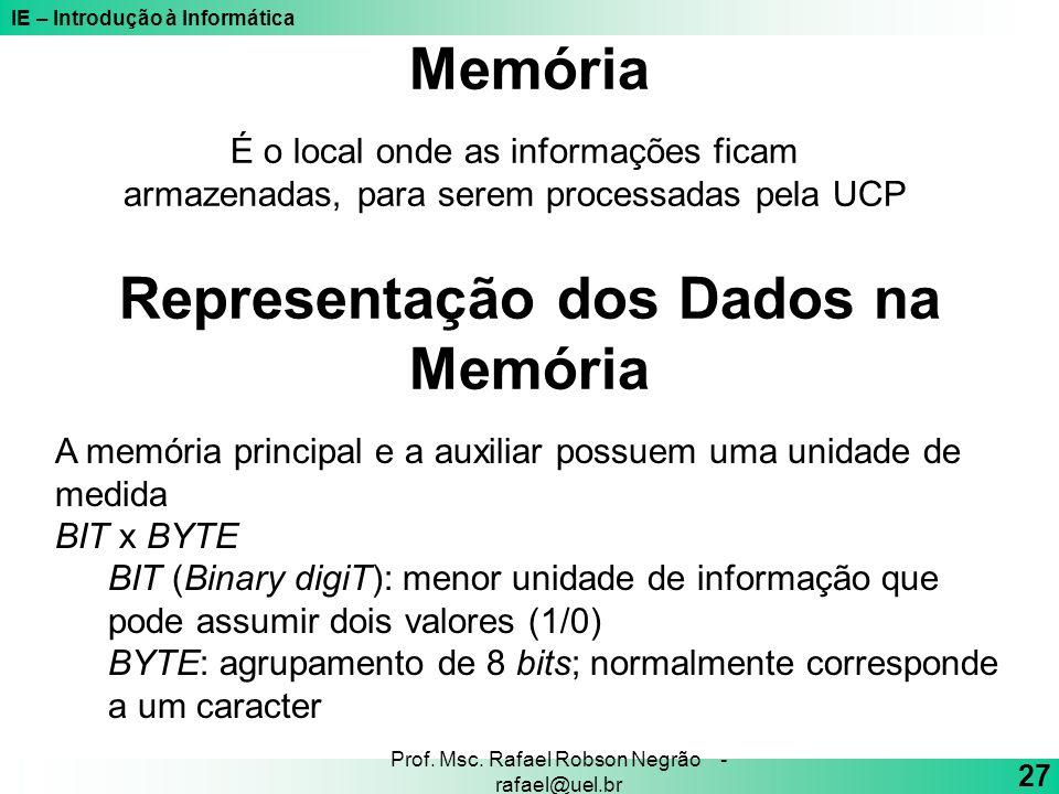 IE – Introdução à Informática 27 Prof. Msc. Rafael Robson Negrão - rafael@uel.br É o local onde as informações ficam armazenadas, para serem processad