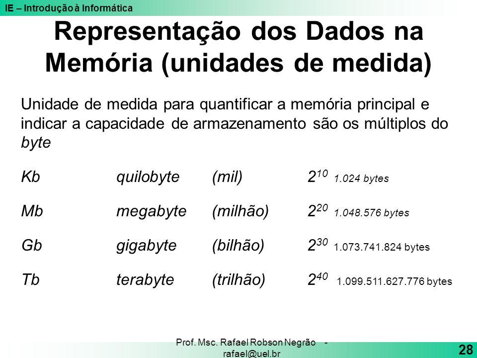 IE – Introdução à Informática 28 Prof. Msc. Rafael Robson Negrão - rafael@uel.br Unidade de medida para quantificar a memória principal e indicar a ca