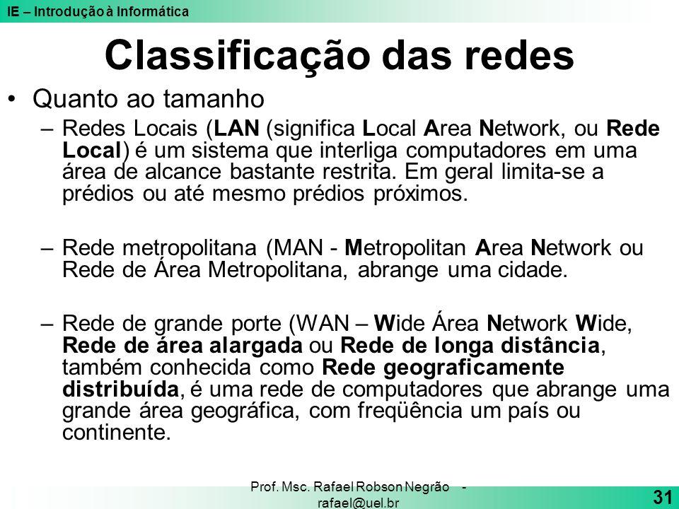 IE – Introdução à Informática 31 Prof. Msc. Rafael Robson Negrão - rafael@uel.br Classificação das redes Quanto ao tamanho –Redes Locais (LAN (signifi