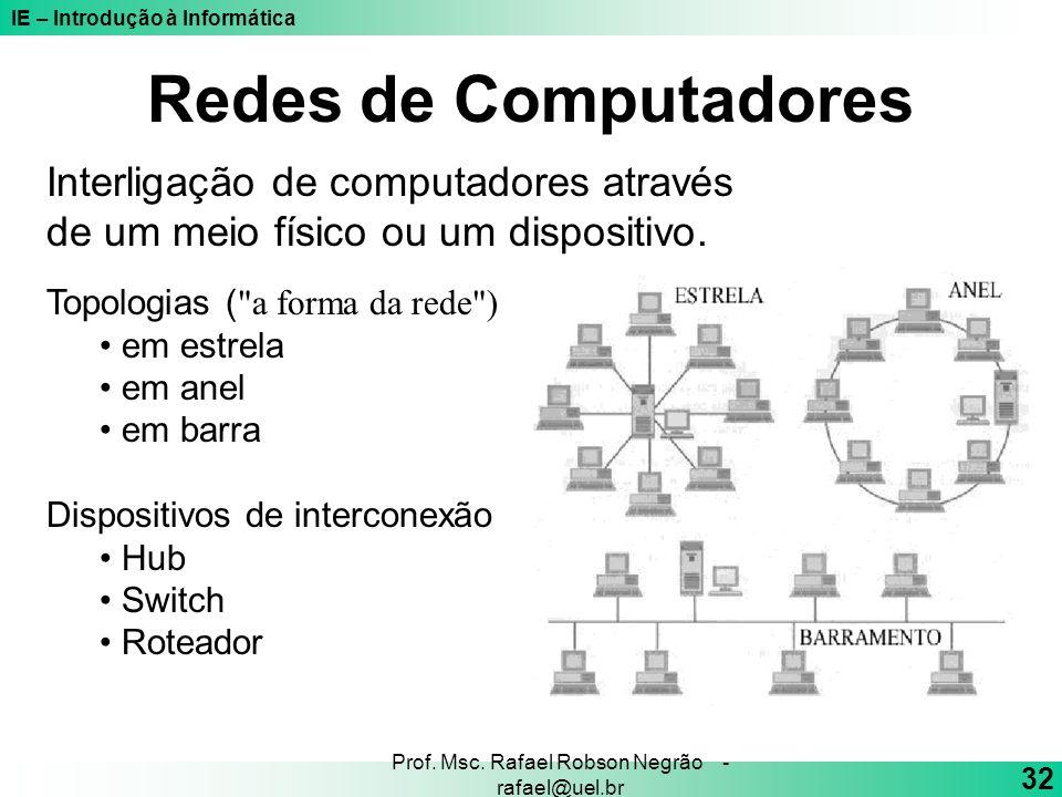 IE – Introdução à Informática 32 Prof. Msc. Rafael Robson Negrão - rafael@uel.br Redes de Computadores Interligação de computadores através de um meio