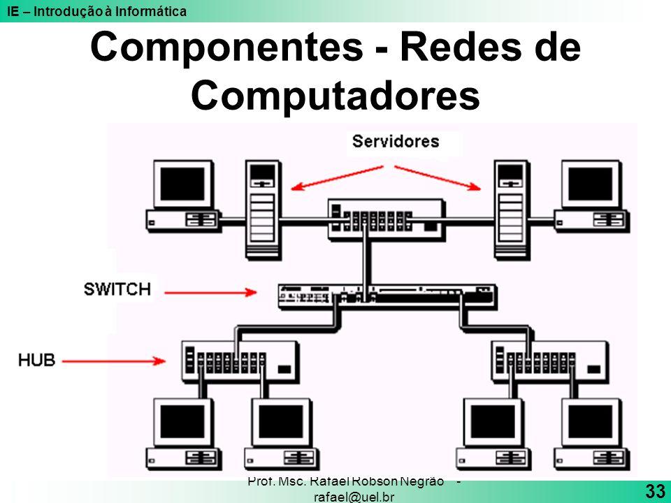IE – Introdução à Informática 33 Prof. Msc. Rafael Robson Negrão - rafael@uel.br Componentes - Redes de Computadores