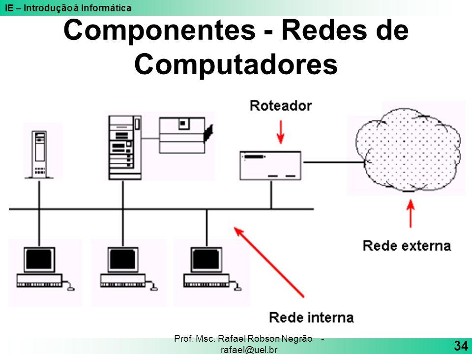 IE – Introdução à Informática 34 Prof. Msc. Rafael Robson Negrão - rafael@uel.br Componentes - Redes de Computadores