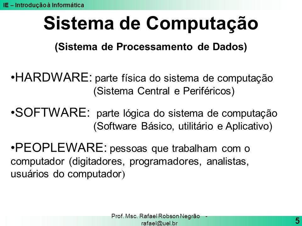 IE – Introdução à Informática 5 Prof. Msc. Rafael Robson Negrão - rafael@uel.br Sistema de Computação (Sistema de Processamento de Dados) HARDWARE: pa