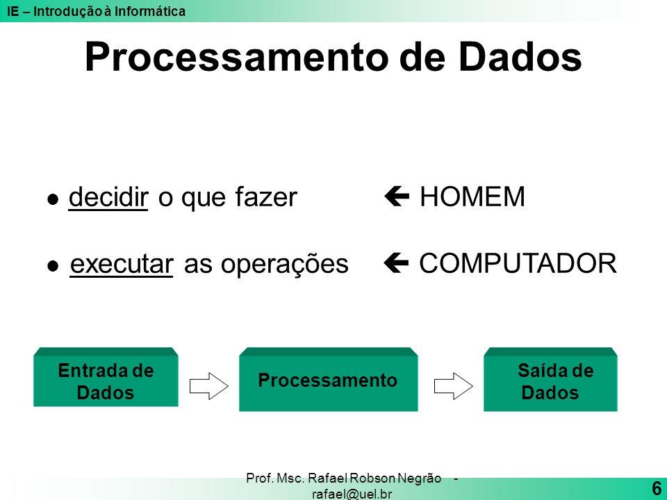 IE – Introdução à Informática 6 Prof. Msc. Rafael Robson Negrão - rafael@uel.br Processamento de Dados decidir o que fazer HOMEM executar as operações