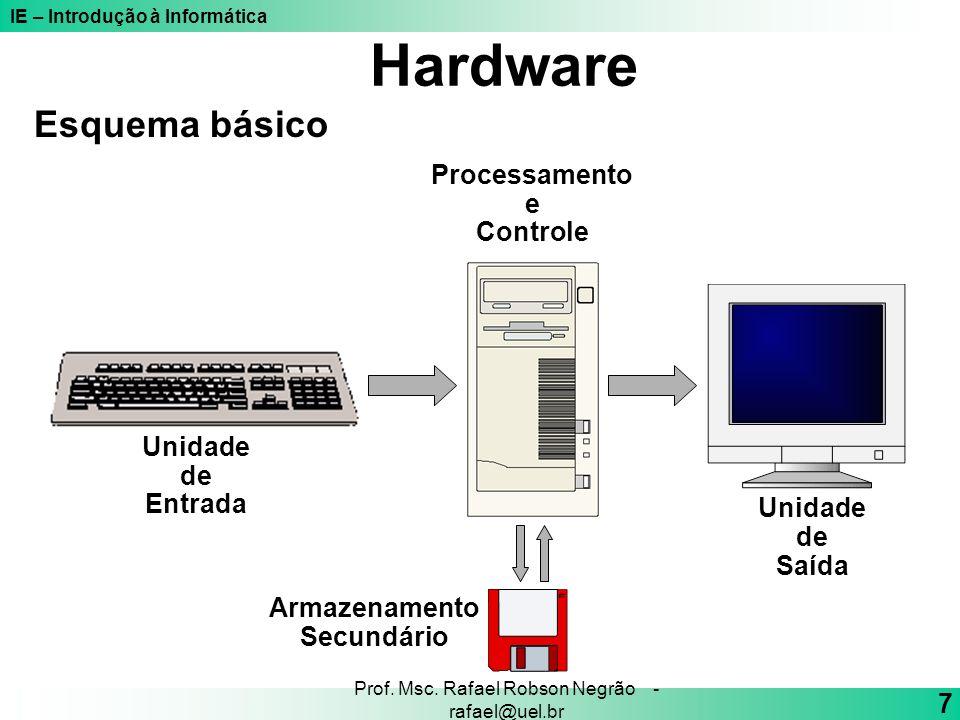 IE – Introdução à Informática 7 Prof. Msc. Rafael Robson Negrão - rafael@uel.br Esquema básico Unidade de Entrada Unidade de Saída Processamento e Con
