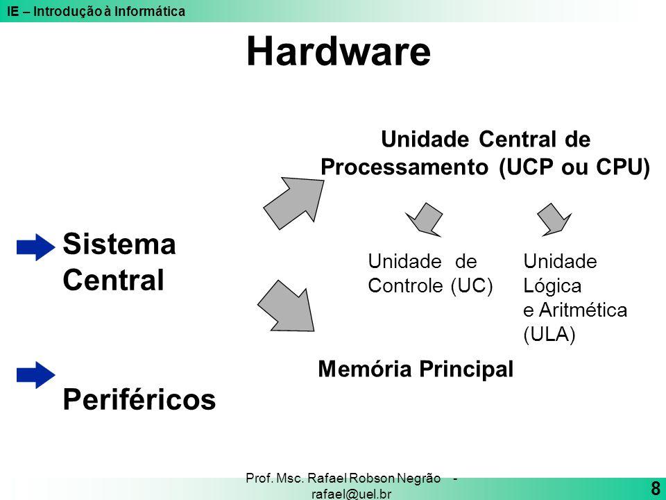 IE – Introdução à Informática 8 Prof. Msc. Rafael Robson Negrão - rafael@uel.br Hardware Sistema Central Periféricos Unidade Central de Processamento