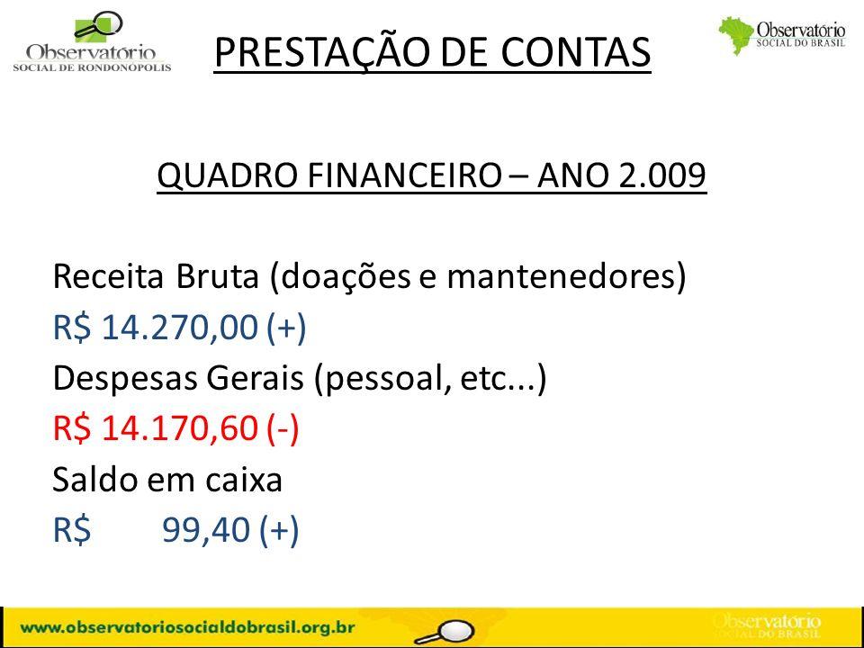 PRESTAÇÃO DE CONTAS QUADRO FINANCEIRO – ANO 2.009 Receita Bruta (doações e mantenedores) R$ 14.270,00 (+) Despesas Gerais (pessoal, etc...) R$ 14.170,