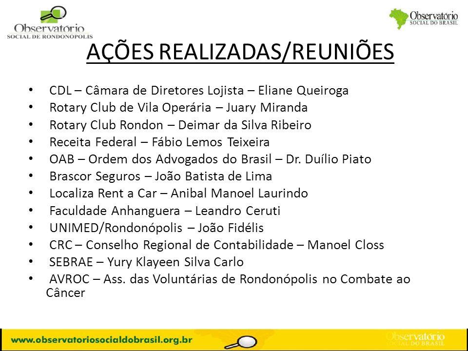 AÇÕES REALIZADAS/REUNIÕES CDL – Câmara de Diretores Lojista – Eliane Queiroga Rotary Club de Vila Operária – Juary Miranda Rotary Club Rondon – Deimar