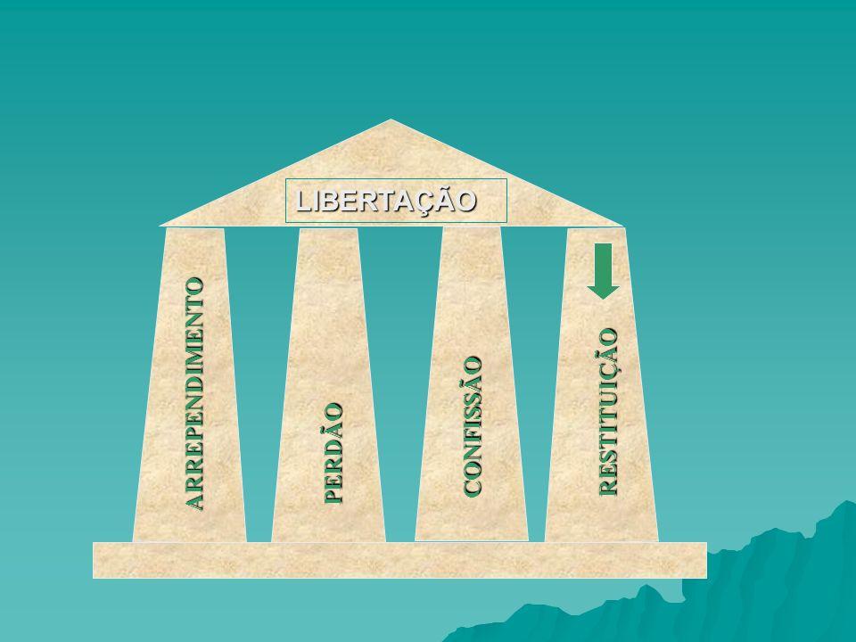 LIBERTAÇÃO ARREPENDIMENTO CONFISSÃO PERDÃO RESTITUIÇÃO