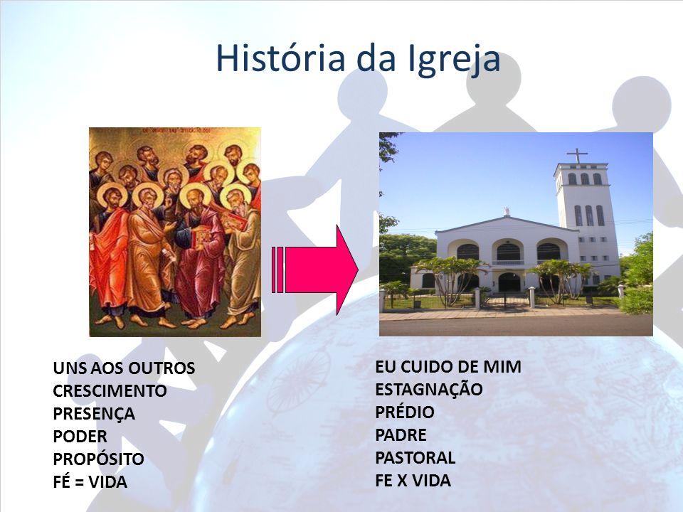 História da Igreja UNS AOS OUTROS CRESCIMENTO PRESENÇA PODER PROPÓSITO FÉ = VIDA EU CUIDO DE MIM ESTAGNAÇÃO PRÉDIO PADRE PASTORAL FE X VIDA