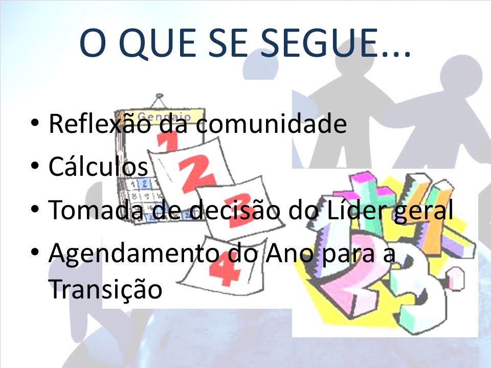 O QUE SE SEGUE... Reflexão da comunidade Cálculos Tomada de decisão do Líder geral Agendamento do Ano para a Transição