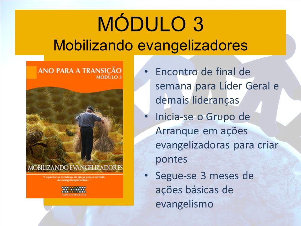 MÓDULO 3 Mobilizando evangelizadores Encontro de final de semana para Líder Geral e demais lideranças Inicia-se o Grupo de Arranque em ações evangeliz