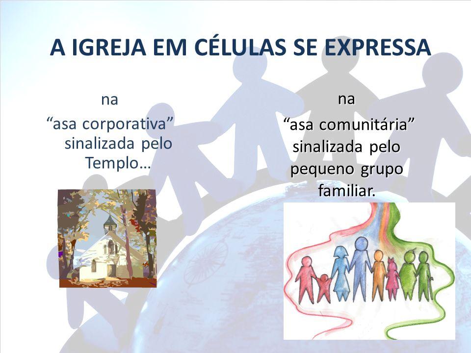 A IGREJA EM CÉLULAS SE EXPRESSA na asa corporativa sinalizada pelo Templo… na asa comunitária sinalizada pelo pequeno grupo familiar. asa comunitária