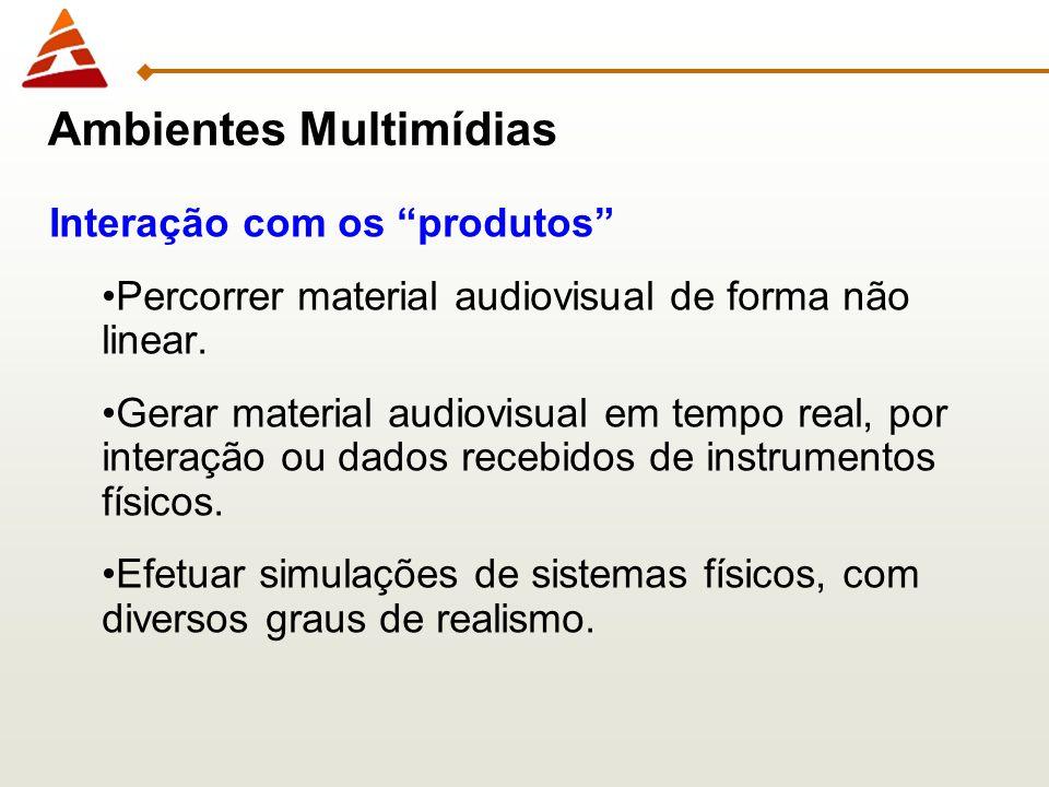 Interação com os produtos Percorrer material audiovisual de forma não linear. Gerar material audiovisual em tempo real, por interação ou dados recebid