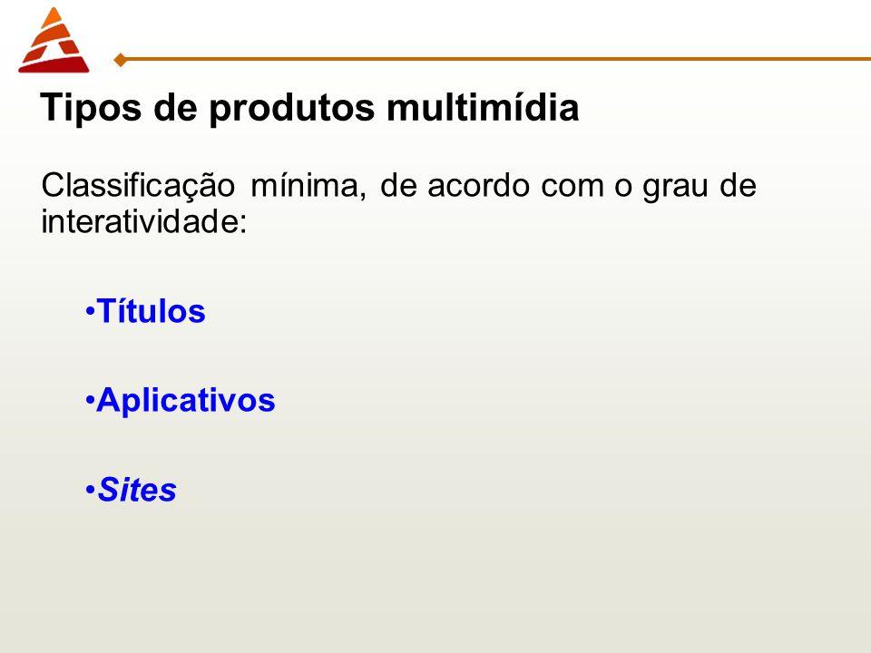 Classificação mínima, de acordo com o grau de interatividade: Títulos Aplicativos Sites Tipos de produtos multimídia
