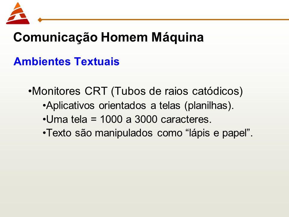 Comunicação Homem Máquina Ambientes Textuais Monitores CRT (Tubos de raios catódicos) Aplicativos orientados a telas (planilhas). Uma tela = 1000 a 30