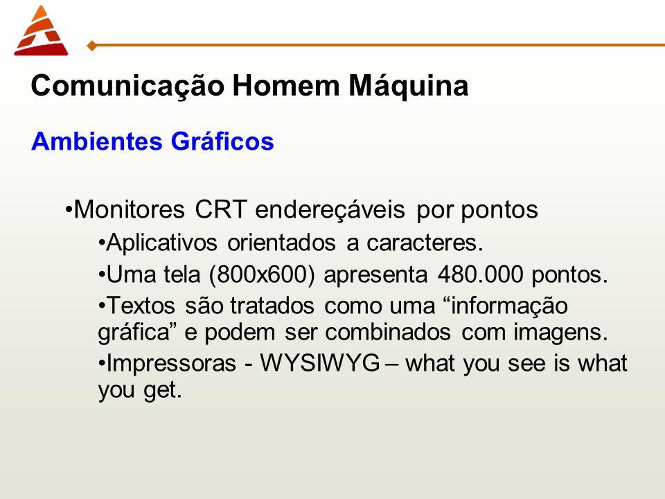 Comunicação Homem Máquina Ambientes Gráficos Monitores CRT endereçáveis por pontos Aplicativos orientados a caracteres. Uma tela (800x600) apresenta 4