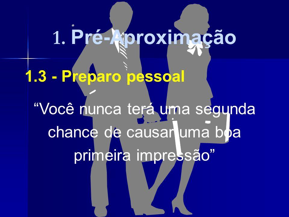 Características do Ser Humano 1. Desconfiado 2. Deseja ser importante 3. Curioso 4. Corresponde ao trato 5. Emotivo 6. Não sente necessidade Do livro.