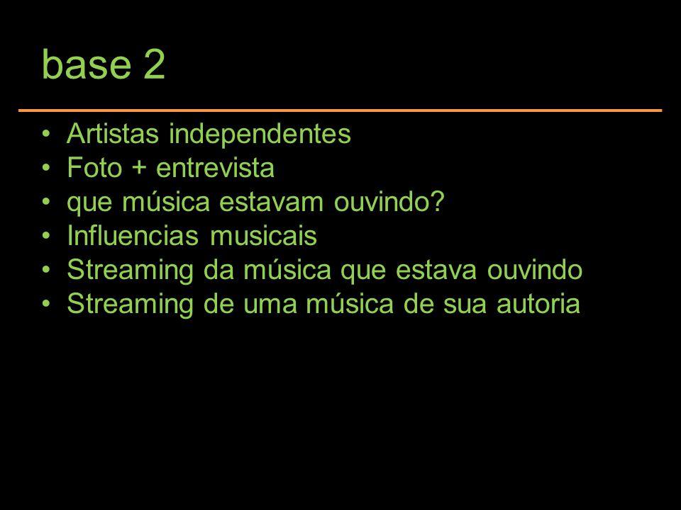 base 2 Artistas independentes Foto + entrevista que música estavam ouvindo? Influencias musicais Streaming da música que estava ouvindo Streaming de u