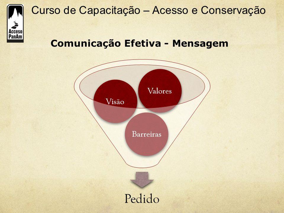 Curso de Capacitação – Acesso e Conservação Comunicação Efetiva - Mensagem Pedido BarreirasVisãoValores