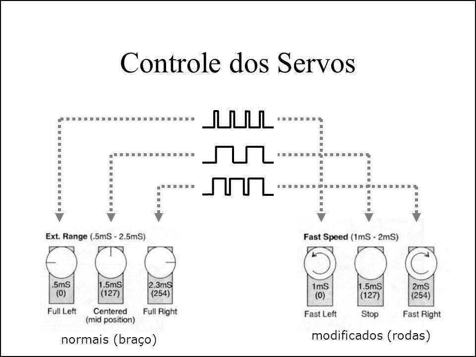 Controle dos Servos normais (braço) modificados (rodas)