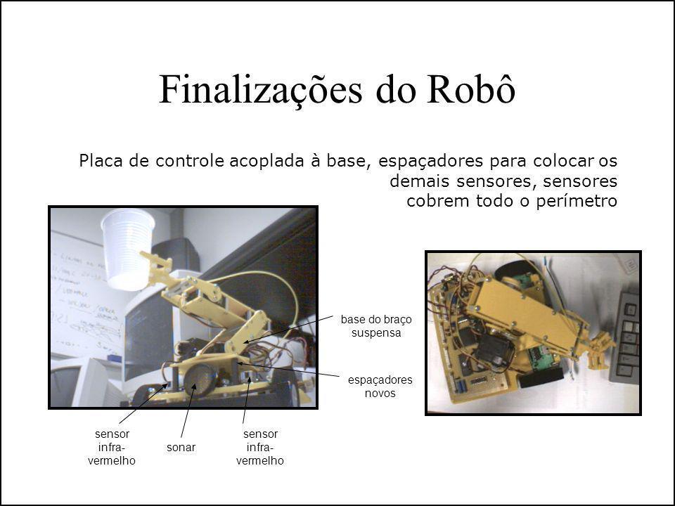 Finalizações do Robô base do braço suspensa espaçadores novos sensor infra- vermelho sonar sensor infra- vermelho Placa de controle acoplada à base, e