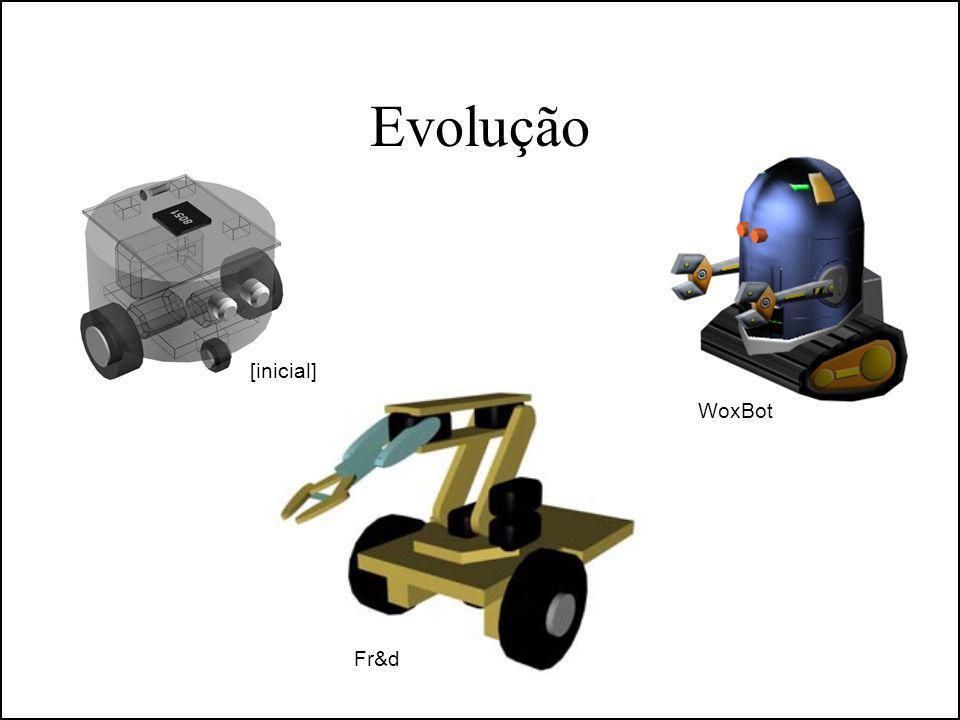 Evolução [inicial] Fr&d WoxBot