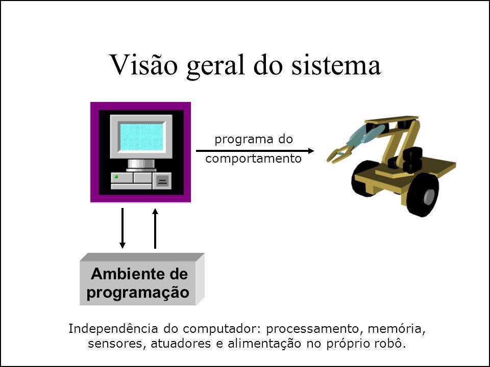 Visão geral do sistema Ambiente de programação programa do comportamento Independência do computador: processamento, memória, sensores, atuadores e al