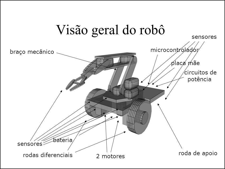 Visão geral do robô rodas diferenciais roda de apoio placa mãe microcontrolador 2 motores bateria circuitos de potência braço mecânico sensores