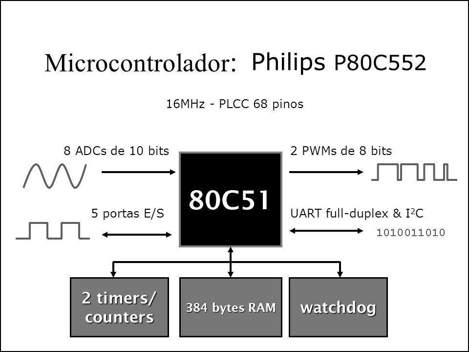 Microcontrolador : 80C51 8 ADCs de 10 bits 5 portas E/S 2 PWMs de 8 bits 2 timers/ counters 384 bytes RAM UART full-duplex & I 2 C 1010011010 watchdog