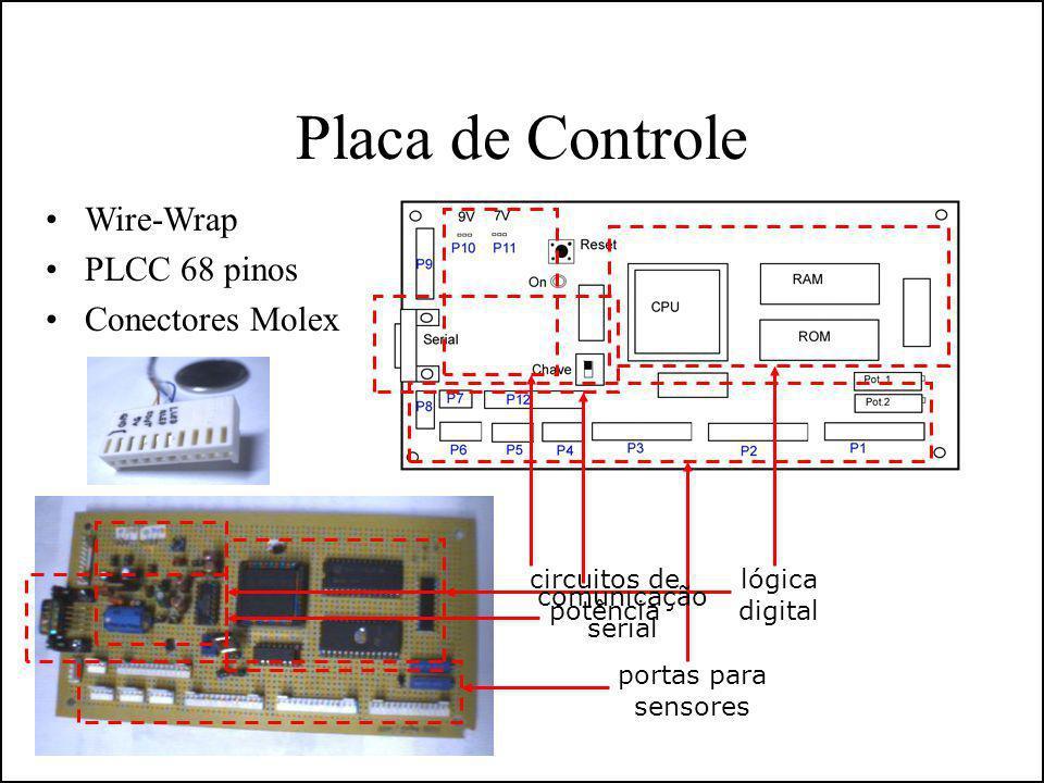 Placa de Controle lógica digital portas para sensores comunicação serial circuitos de potência Wire-Wrap PLCC 68 pinos Conectores Molex